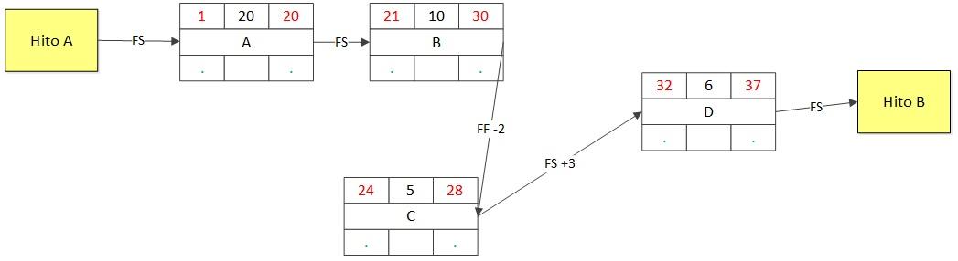 RespuestaPMP1