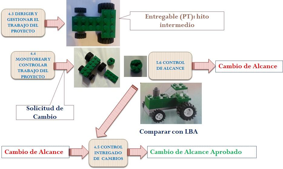 ProyectoTractor2