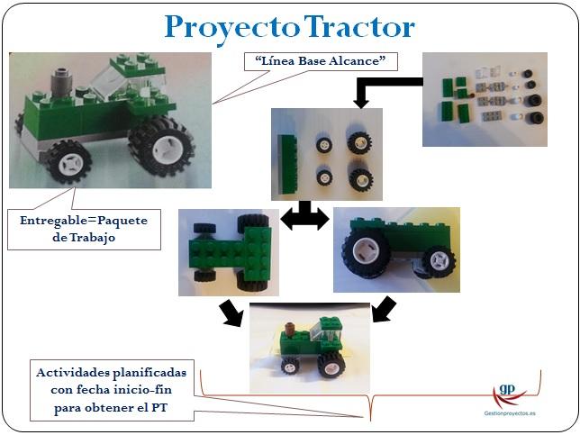 prtractor1